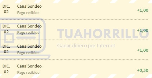 canal sondeo