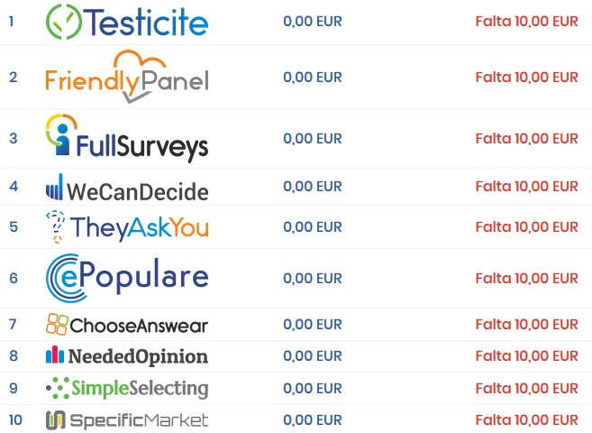 fullsurveys